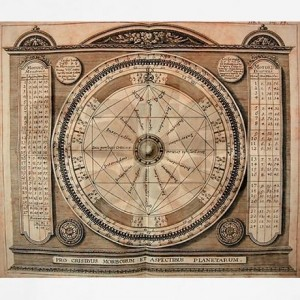medieval_planetary_aspects_wall_clock